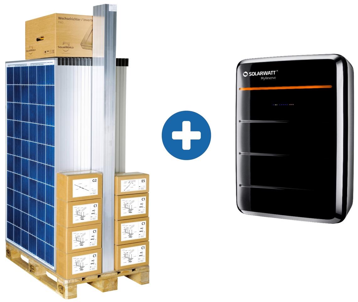 Photovoltaik_Komplettpaket